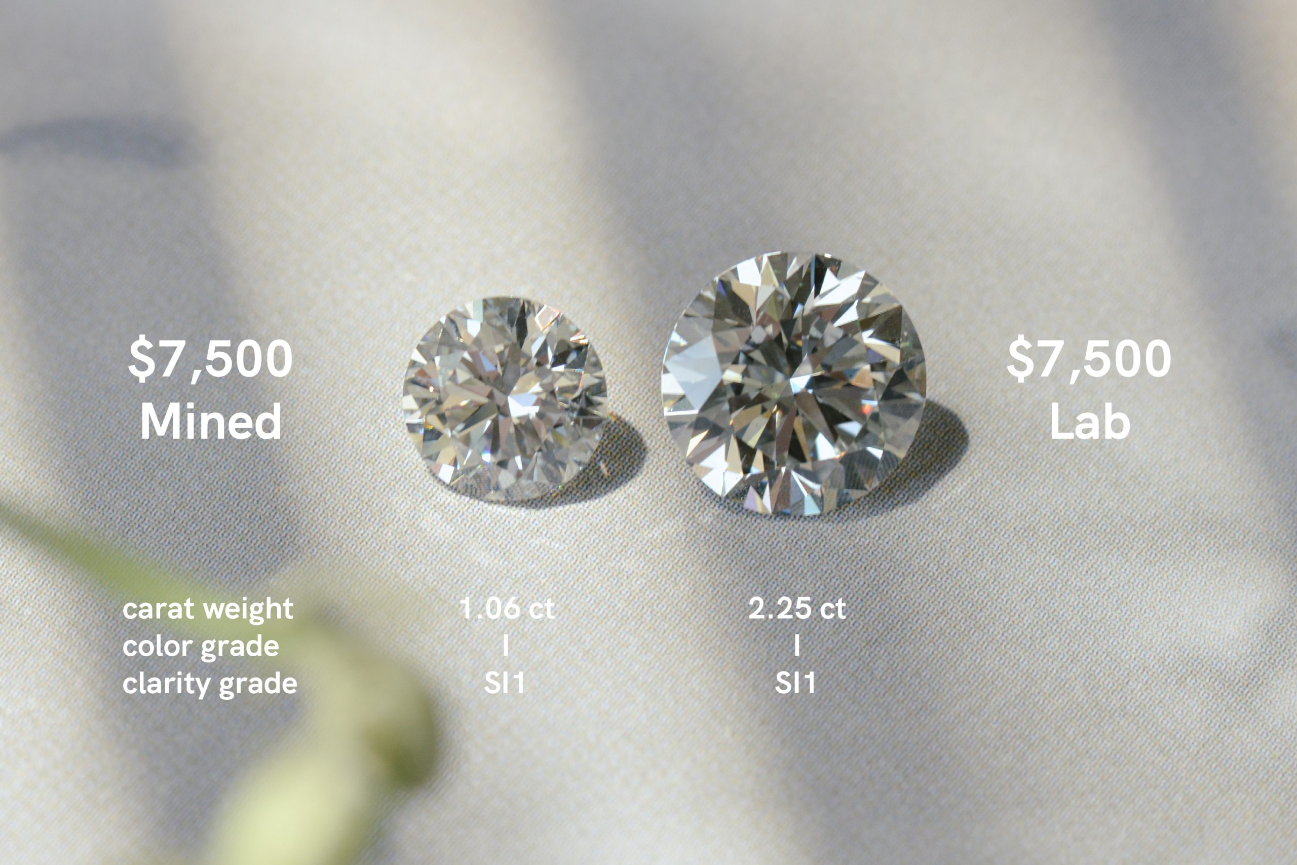 lab vs natural round diamonds same budget different size