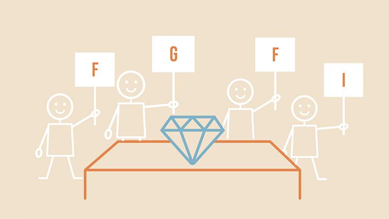 diamond grading is subjective